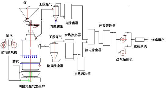 控之宝水泵控制器电路图